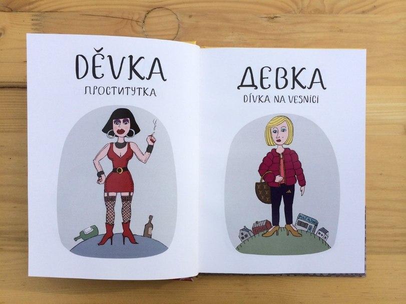 Чешско-Русский словарь с картинками
