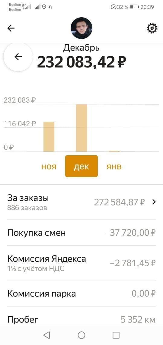 Жирный декабрь для московских таксистов